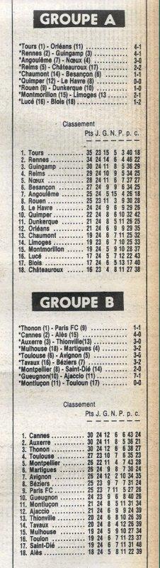 1979 D2A J24 REIMS CHÂTEAUROUX 2-2, le 16/02/1980