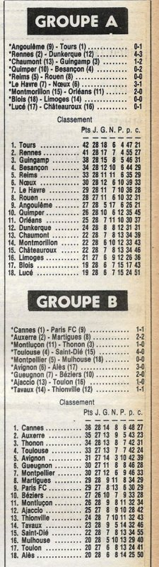 1979 D2A J28 REIMS ROUEN 0-0, le 29/03/1980