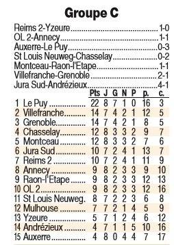 2016 CFA J08 AUXERRE LE PUY 0-3, le 15/10/2016