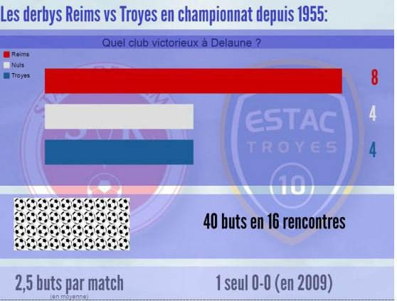 2016 Ligue 2 J19 REIMS TROYES , l'avant match, le 18/12/2016