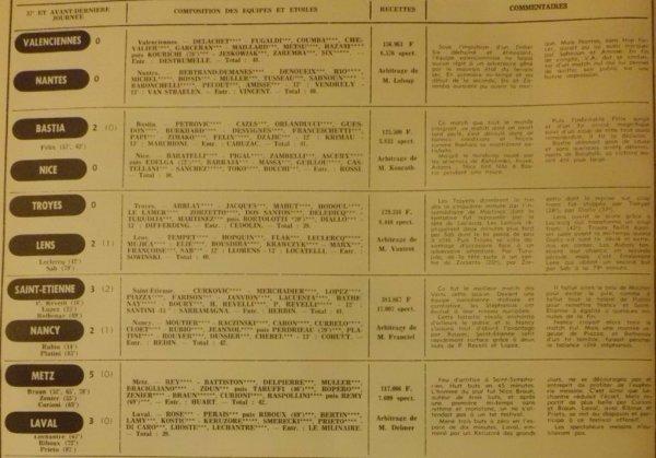1976 D1 J37 SOCHAUX REIMS 2-2, le 04/06/1977
