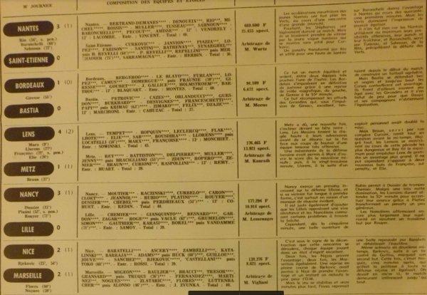 1976 D1 J36 REIMS TROYES 1-3, le 01/06/1977