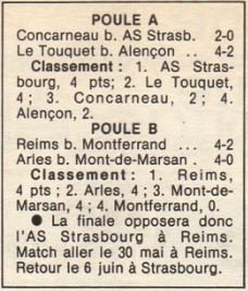 1981 D4 Phase Finale match 2 REIMS MONTFERRAND 4-2, le 23/05/1982