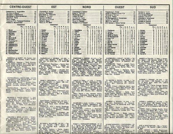 1985 D3 J07 MERLEBACH REIMS 0-1, le 05/10/1985