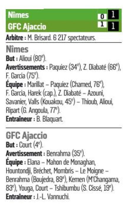 2016 Ligue 2 J27 NÎMES GAZELEC 1-1, le 24/02/2017