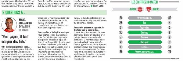 2016 Ligue 2 J27 REIMS BREST 1-1, le 27/02/2017