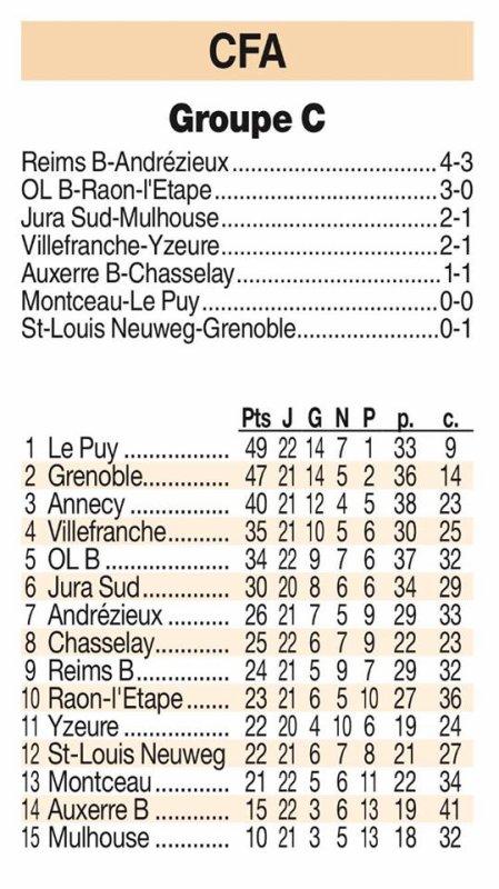 2016 CFA J23 VILLEFRANCHE YZEURE 2-1, le 18/03/2017