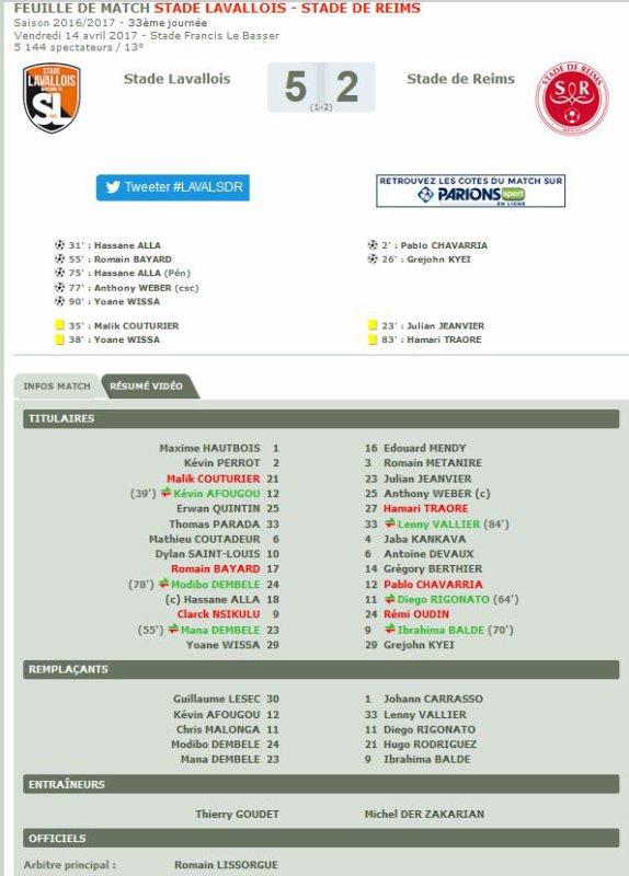2016 Ligue 2 J33 LAVAL REIMS 5-2, le 14/04/2017