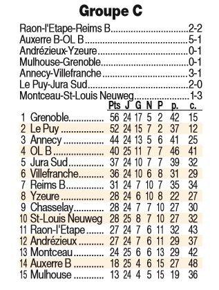 2016 CFA J26 ANDREZIEUX YZEURE 0-1, le 15/04/2017