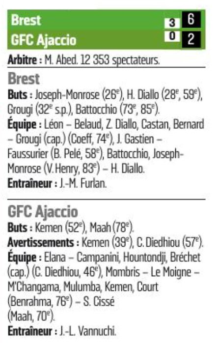 2016 Ligue 2 J30 BREST GAZELEC AJACCIO 6-2, le 19/05/2017