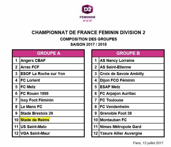 2017 D2 Féminines: les adversaires sont connus, le 13/07/2017