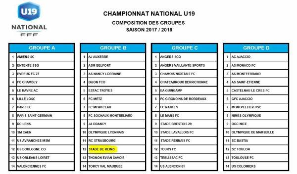 2017 U19 : LES ADVERSAIRES SONT CONNUS, le 13/07/2017