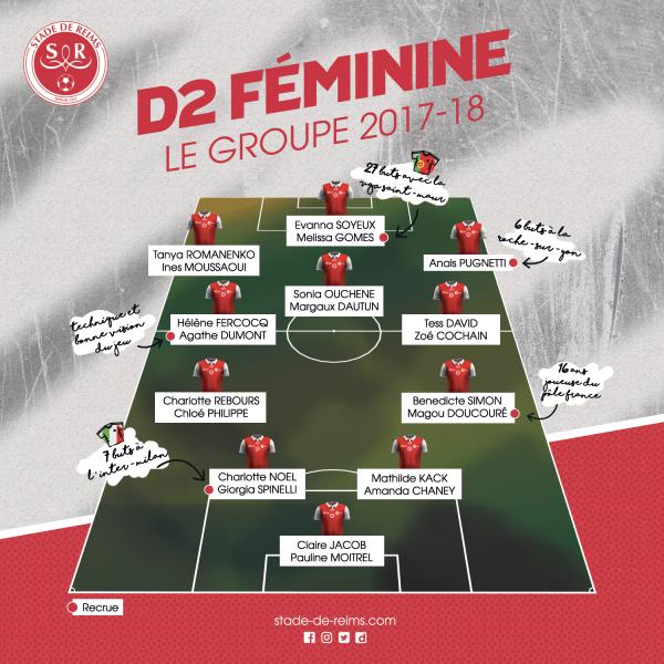 2017 Féminines : C'est la REPRISE, le 31/07/2017