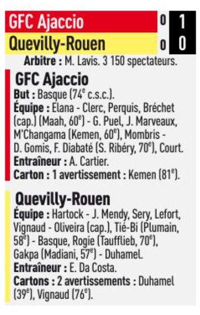 2017 Ligue 2 J04 GAZELEC QUEVILLY ROUEN 1-0, le 18/08/2017