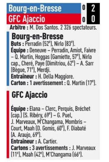 2017 Ligue 2 J05 BOURG en BRESSE GAZELEC 2-0, le 25/08/2017