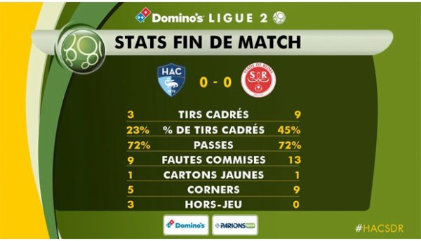 2017 Ligue 2 J14 LE HAVRE REIMS 0-0, le live, le 06/11/2017