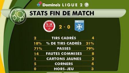2017 Ligue 2 J17 REIMS AUXERRE 2-0, le live, le 27/11/2017