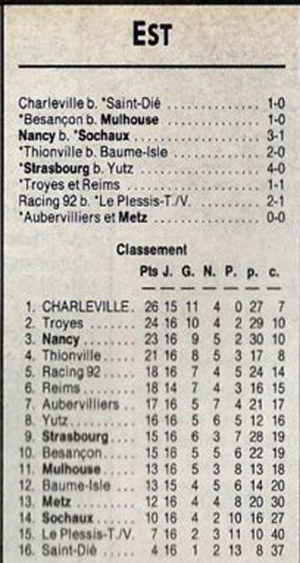 1991 D3 J16 TROYES REIMS 1-1, le 15/12/1991