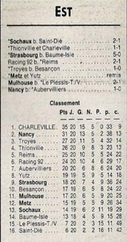 1991 D3 J20 REIMS RACING 1-2, le 16/02/1992