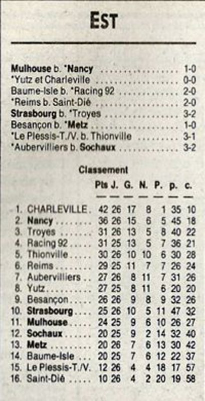 1991 D3 J26 REIMS SAINT-DIE 2-0, le 12/04/1992