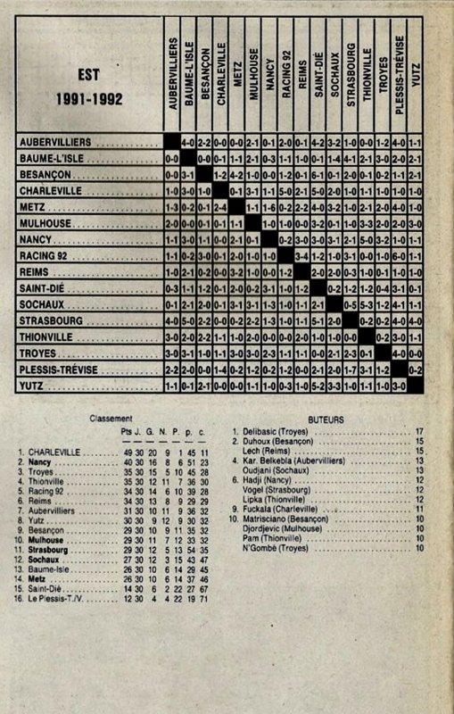 1991 D3 J30 REIMS STRASBOURG 0-3, le 17/05/1992