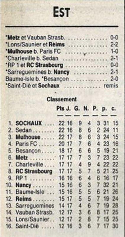 1990 D3 J17 LONS-LE-SAUNIER REIMS 2-2, le 26/01/1991