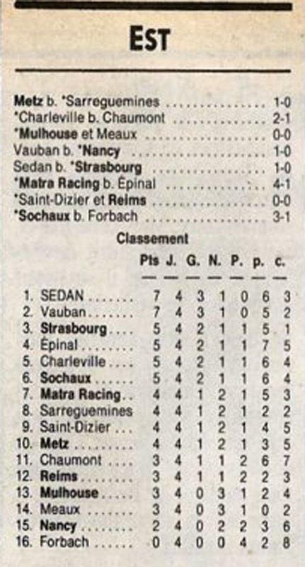 1988 D3 J04 SAINT-DIZIER REIMS 0-0, le 04/09/1988