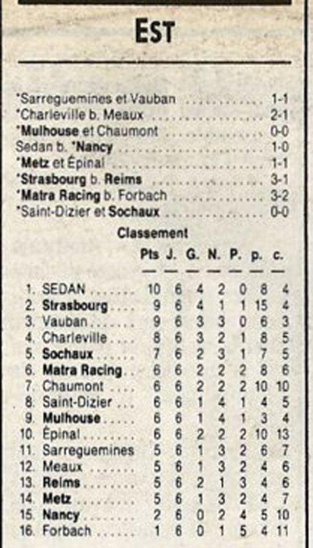 1988 D3 J06 STRASBOURG REIMS 3-1, le 18/09/1988
