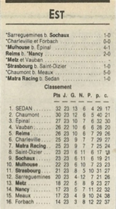 1988 D3 J23 NANCY REIMS 0-2, le 02/04/1989