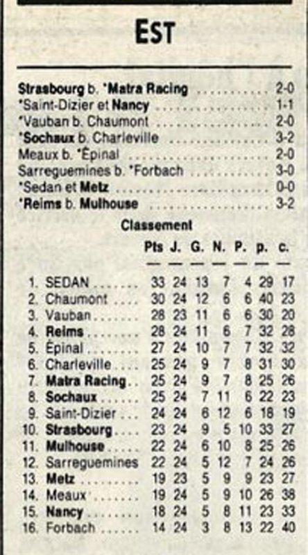 1988 D3 J24 REIMS MULHOUSE 3-2, le 09/04/1989