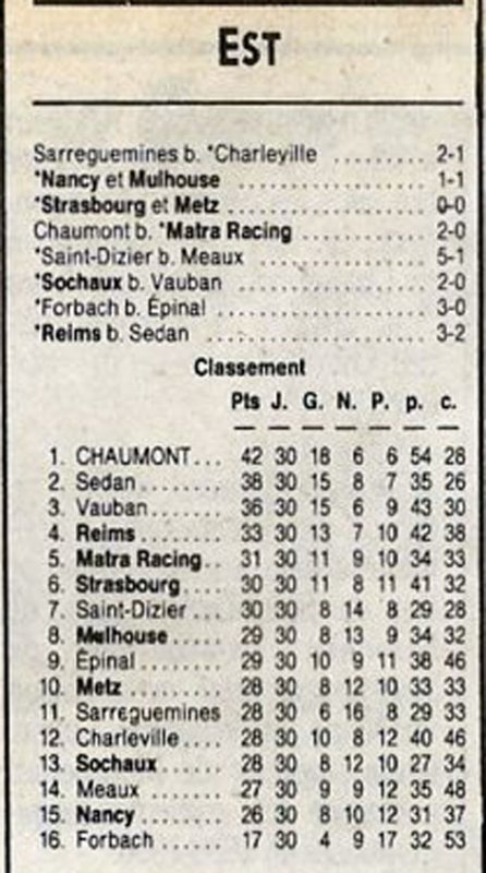 1989 D3 J30 REIMS SEDAN 3-2, le 04/06/1989