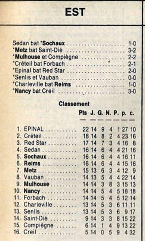 1987 D3 J14 CHARLEVILLE REIMS 1-0, le 21/11/1987