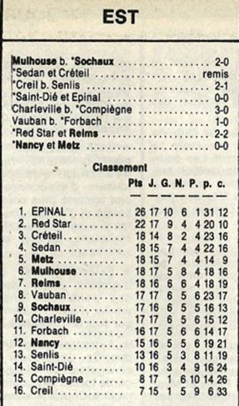 1987 D3 J17 RED STAR REIMS 2-2, le 06/02/1988