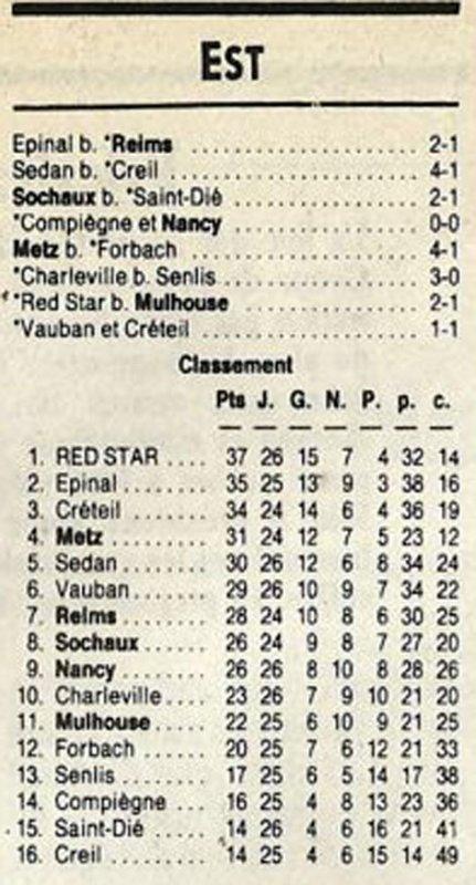 1987 D3 J26 REIMS EPINAL 1-2, le 30/04/1988