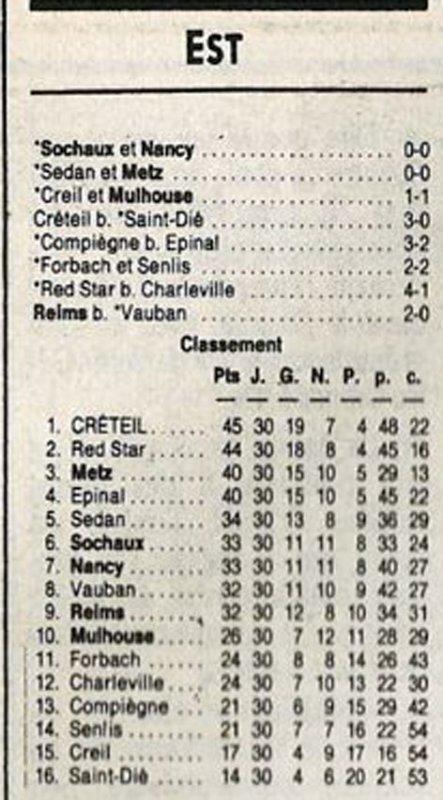 1987 D3 J30 VAUBAN-STRASBOURG REIMS 0-2, le 04/06/1988