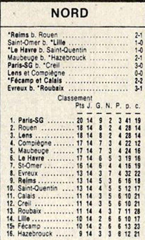 1986 D3 J14 REIMS ROUEN 2-1, le 21/11/1986