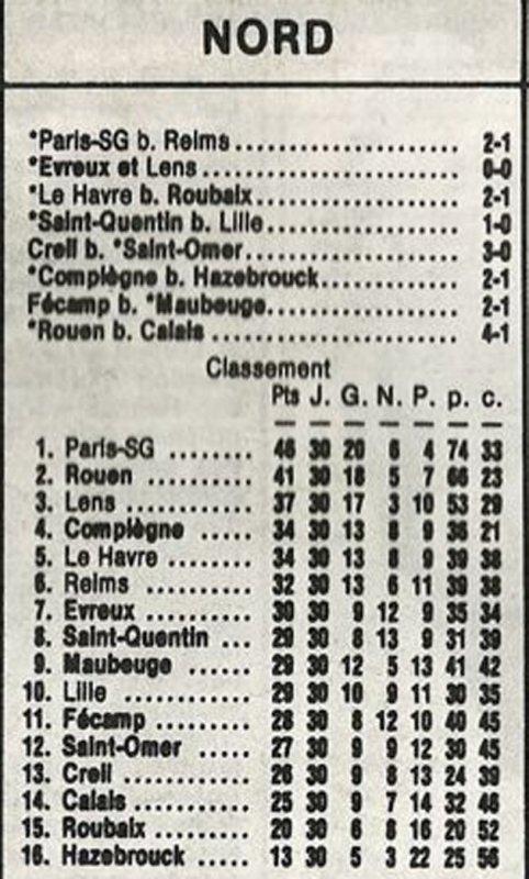1986 D3 J30 PARIS SG REIMS 2-1, le 07/06/1987