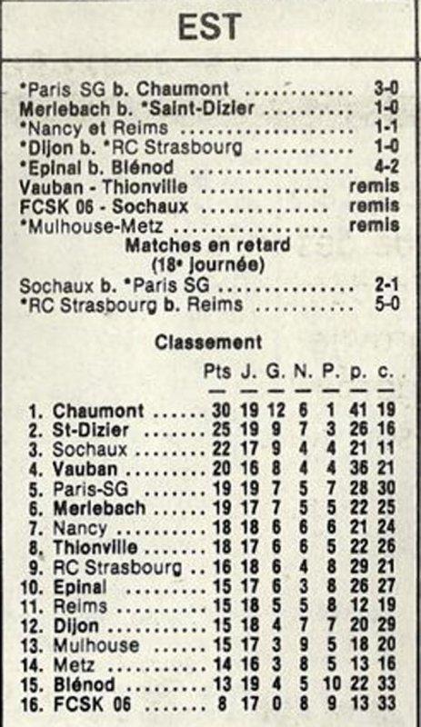 1984 D3 J19 NANCY REIMS 1-1, le 17/02/1985