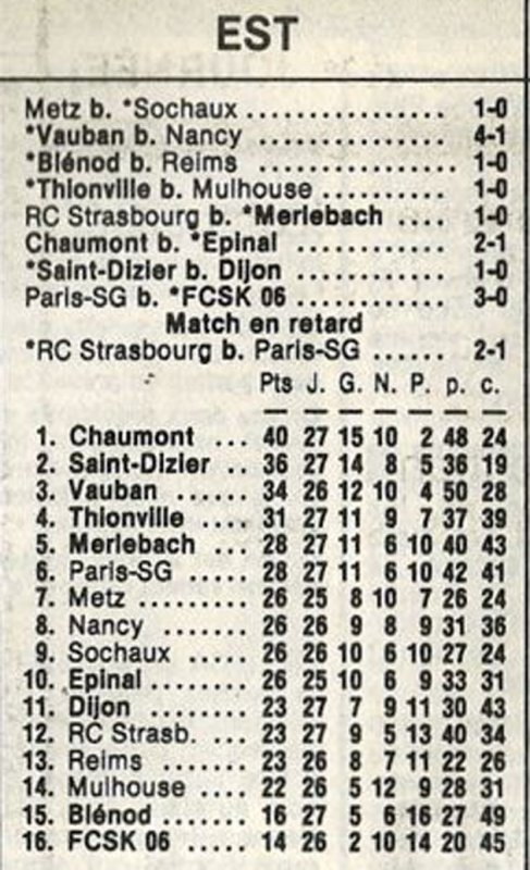 1984 D3 J27 BLENOD REIMS 1-0, le 28/04/1985