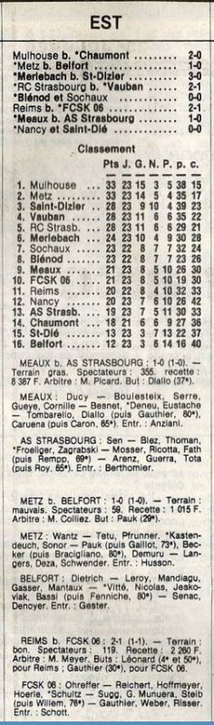 1983 D3 J23 KOENIGSHOFFEN REIMS 1-2, le 01/04/1984