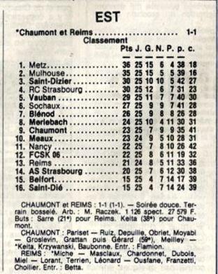 1983 D3 J21 ( joué après J25) CHAUMONT REIMS 1-1, le 22/04/1984