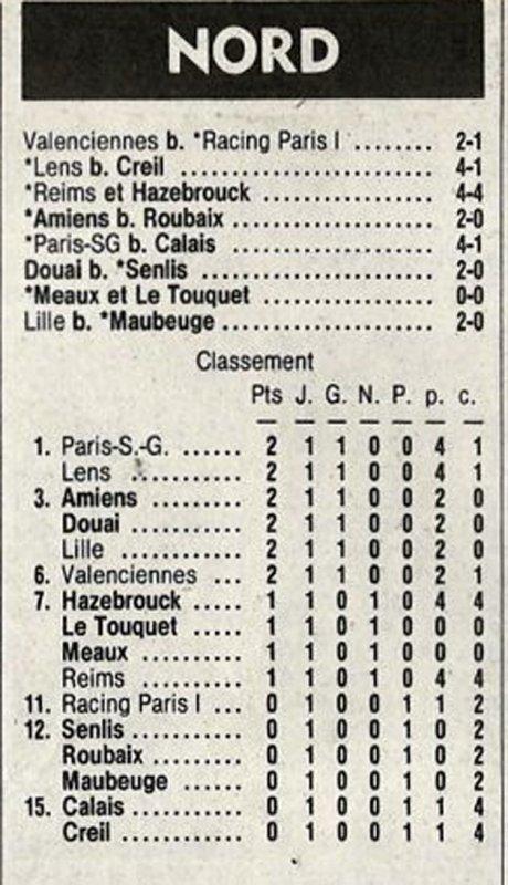 1982 D3 J01 REIMS HAZEBROUCK 4-4, le 28/08/1982