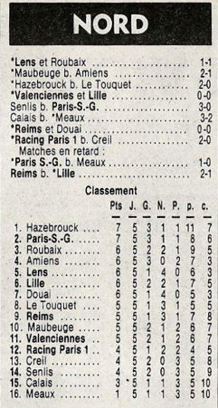 1982 D3 J05 REIMS DOUAI 0-0, le 25/09/1982