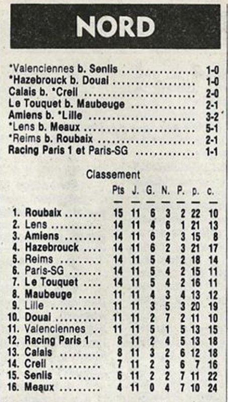1982 D3 J11 REIMS ROUBAIX 2-1, le 06/11/1982