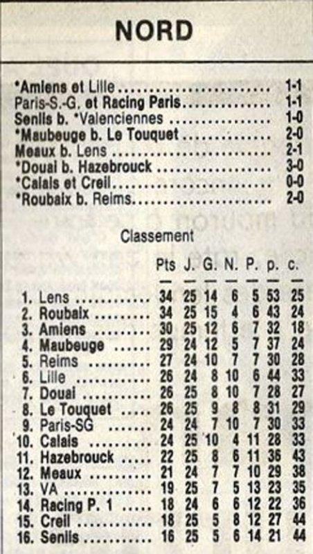 1982 D3 J25 ROUBAIX REIMS 2-0, le 17/04/1983