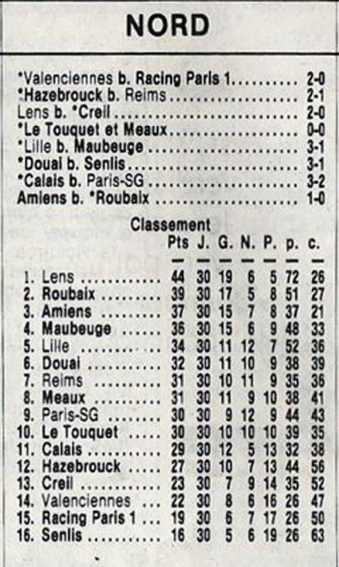 1982 D3 J30 HAZEBROUCK REIMS 2-1, le 22/05/1983