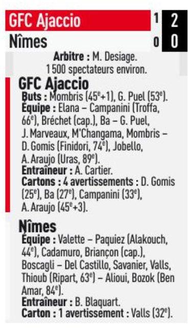 2017 Ligue 2 J19 ( joué après J22) GAZELEC NÎMES 2-0, le 23/01/2018
