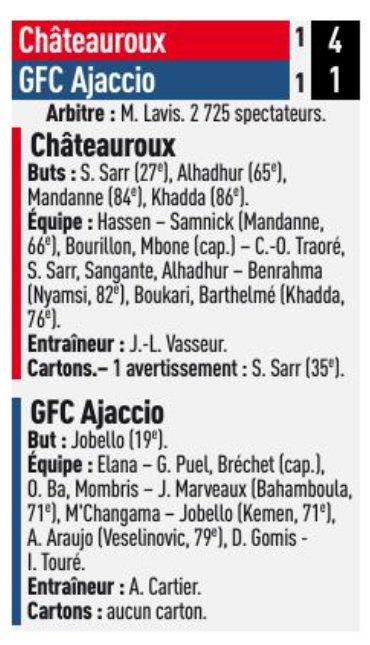 2017 Ligue 2 J27 CHÂTEAUROUX GAZELEC 4-1, le 23/02/2018