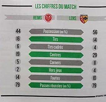 2017 Ligue 2 J30 REIMS LENS 3-1, le live,  le 17/03/2018