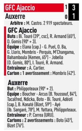 2017 Ligue 2 J32 GAZELEC AUXERRE 3-1, le 06/04/2018